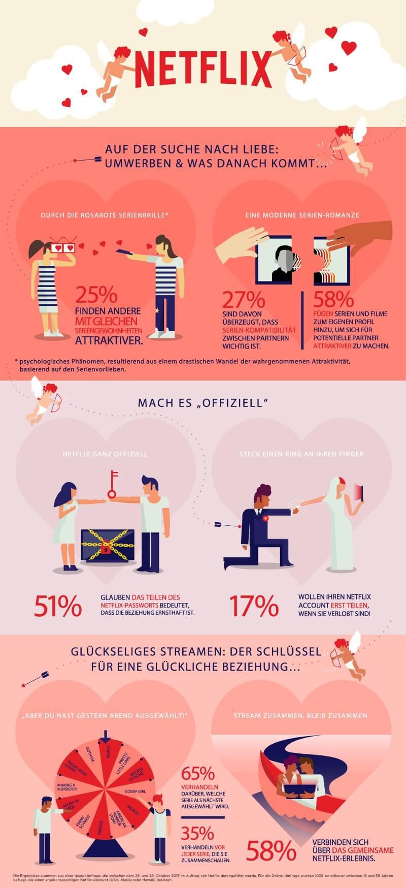 Showmance by Netflix - Die perfekte Valentins-Romanze...