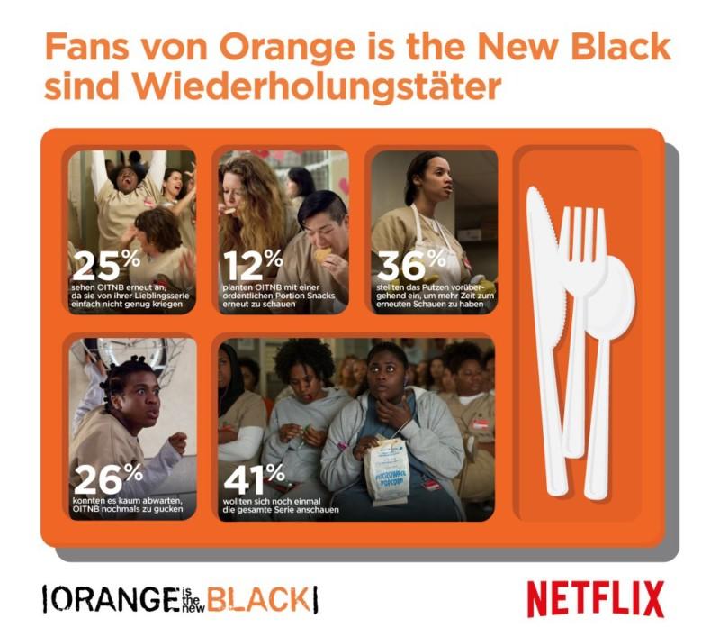 Netflix-Wiederholungsaeter-01